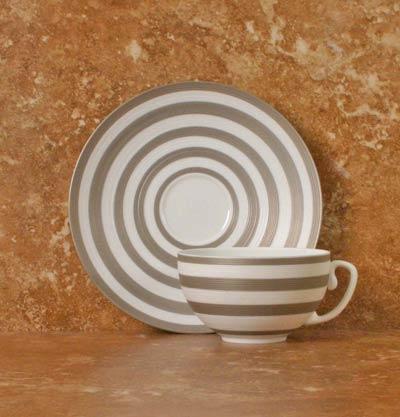 $195.00 Tea Cup